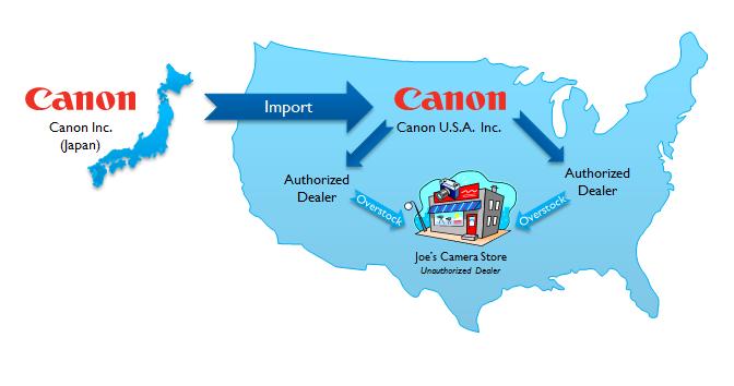 canon-unauthorized1