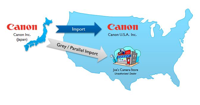 canon-unauthorized3