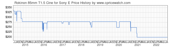 Price History Graph for Rokinon 85mm T1.5 Cine for Sony E